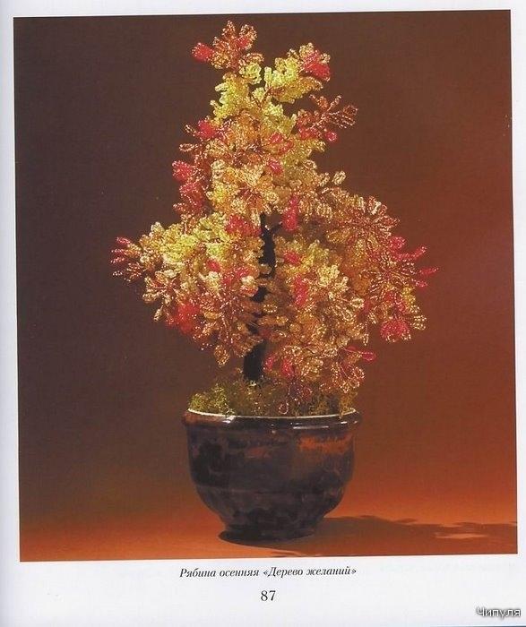 Для изготовления этого дерева нужна разнообразная цветовая палитра