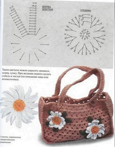 эйвон каталог пляжные сумки