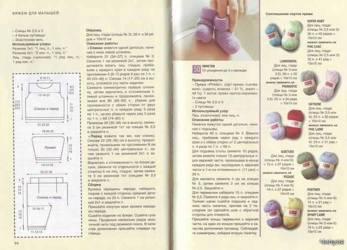 Пинетки и шапочка спицами для новорожденных схемы и описание для мальчиков