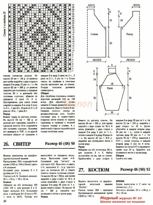 Схемы машинного вязания с описанием 106