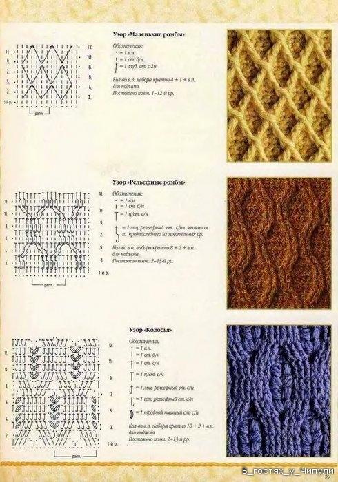 Вязание шарфов мужских модели и схемы