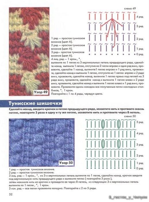 Теги. тунисское вязание. вязание. узоры. уроки.
