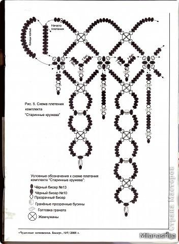 Схема Колье