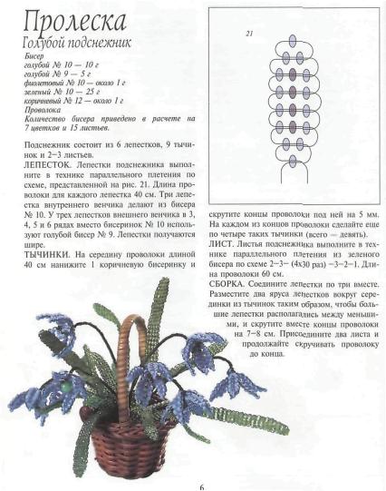Re: МК цветы из бисера.