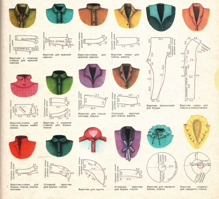 Как сшить блузку с отложным воротником 3