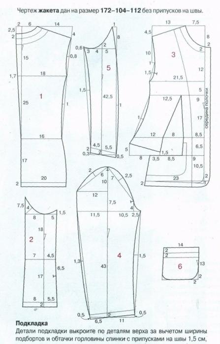 Сшить летний пиджак выкройки