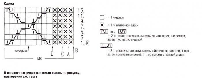 Основной узор: см. схему.  Платочная вязка: лицевые и изнаночные ряды - лицевые петли.