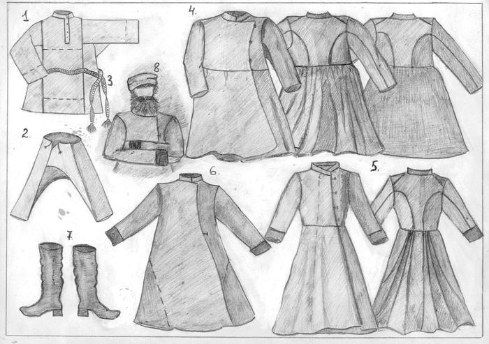 ...одна из выкроек традиционной русской рубахи с подоплёкой (подкладкой...