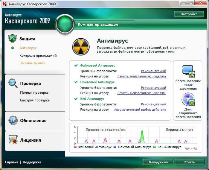 Удаление вирусов с сайта фриланс фотографы фрилансеры санкт-петербург