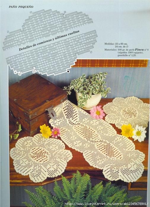 онлайн вязание салфетки