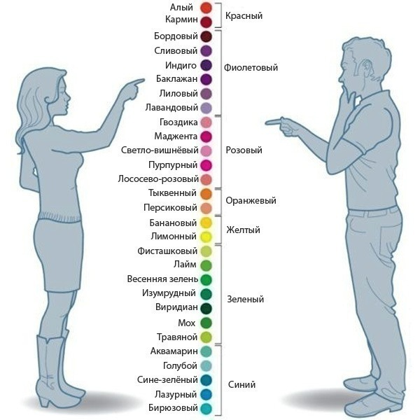 men-vs-women-color (600x600, 72Kb)