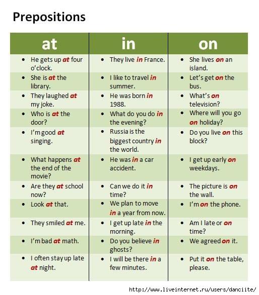 Предлоги (таблица). Обсуждение на LiveInternet