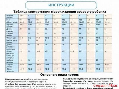 Таблицы размеров на детей по вязанию 304