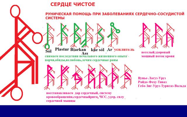 Руны на силу мышц
