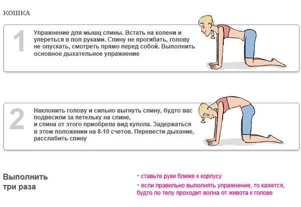Методика похудения через дыхание