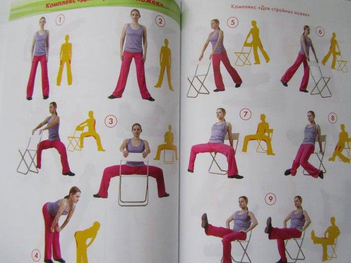 Техника Занятий Для Похудения. Упражнения для похудения в домашних условиях