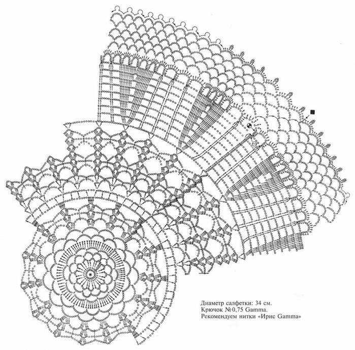 правой круглые салфетки крючком схемы фото карцере