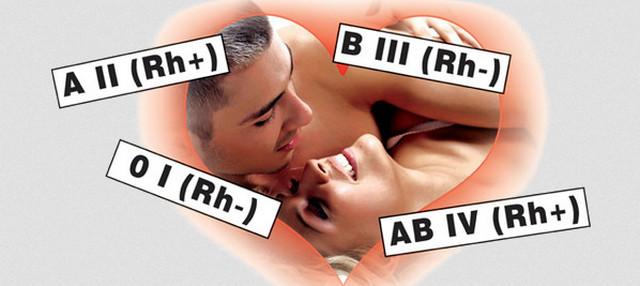 Сексуальный темперамент по группи крови