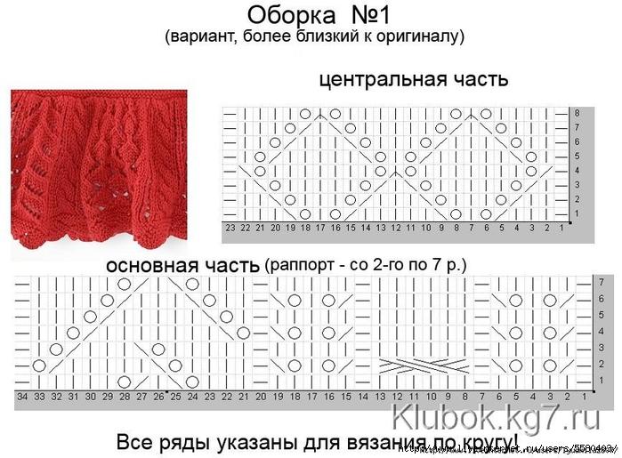 Вязание спицами оборка схемы и описание фото