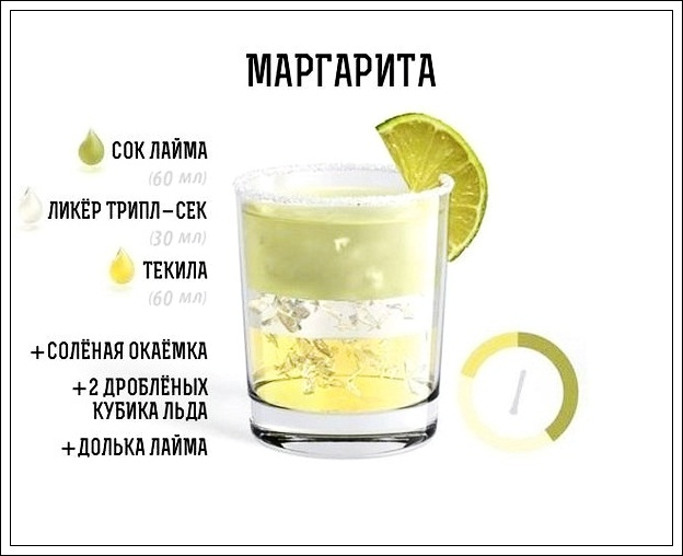 рецепты с фото коктейлей