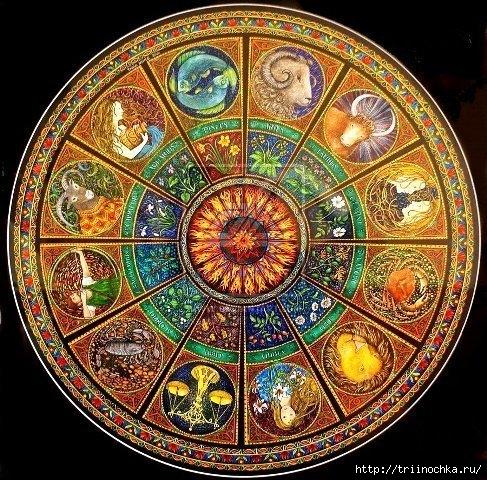 Что принесет счастье каждому знаку зодиака в 2020 году