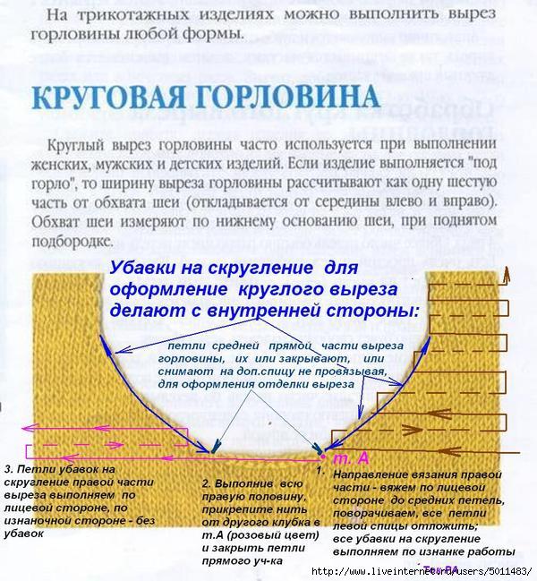 Укороченные ряды при вязании горловины 293