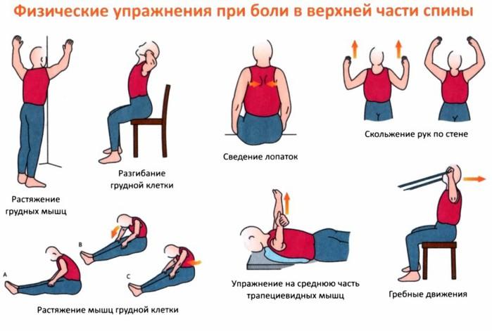 Мазь тенториум для суставов отзывы