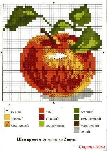Яблоко для вышивания