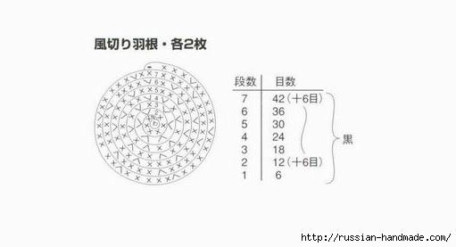 Попугайчики амигуруми крючком. Схемы и видео мк (3) (511x277, 36Kb)