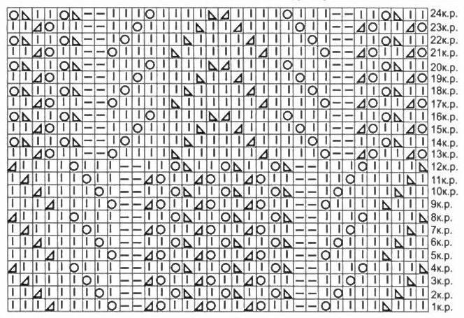 Схема вязания и описание узора медвежьи лапки фото 58