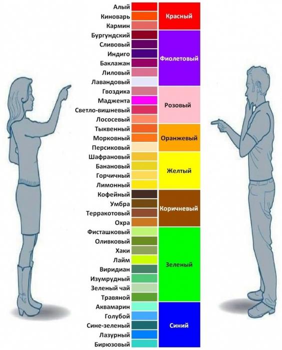 Каждый видит цвета по разному