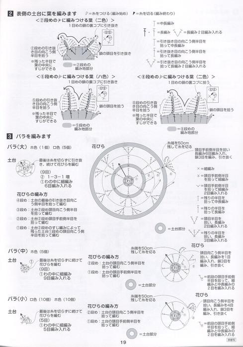 Описание: скатерти крючком из японских журналов.