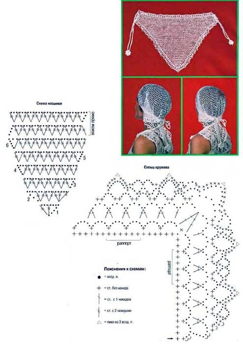 Комментарий: араны, вязание спицами, схемы для вязания. манишка спицами...