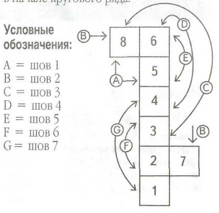 домашние тапочки из вязаных квадратов.