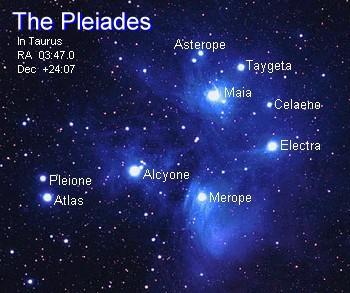 TÉLÉCHARGER ALCYONE PLEIADES