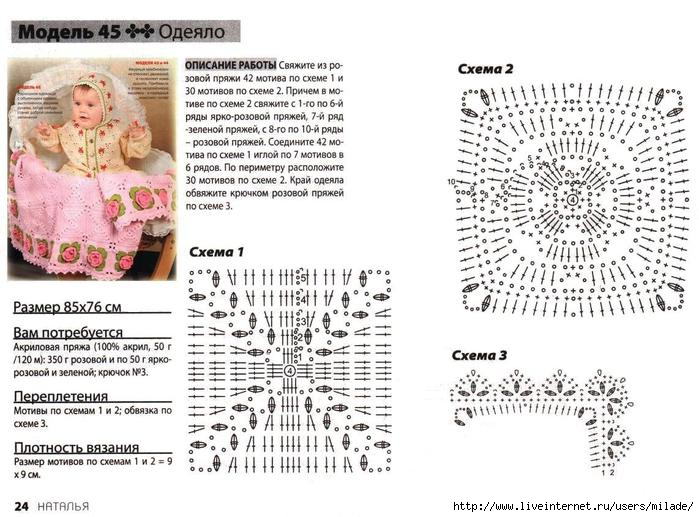 схемы вязания схемы вязания пледов для малышей