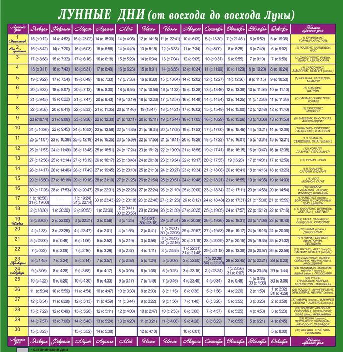 значение календарю лунному знакомства дата по
