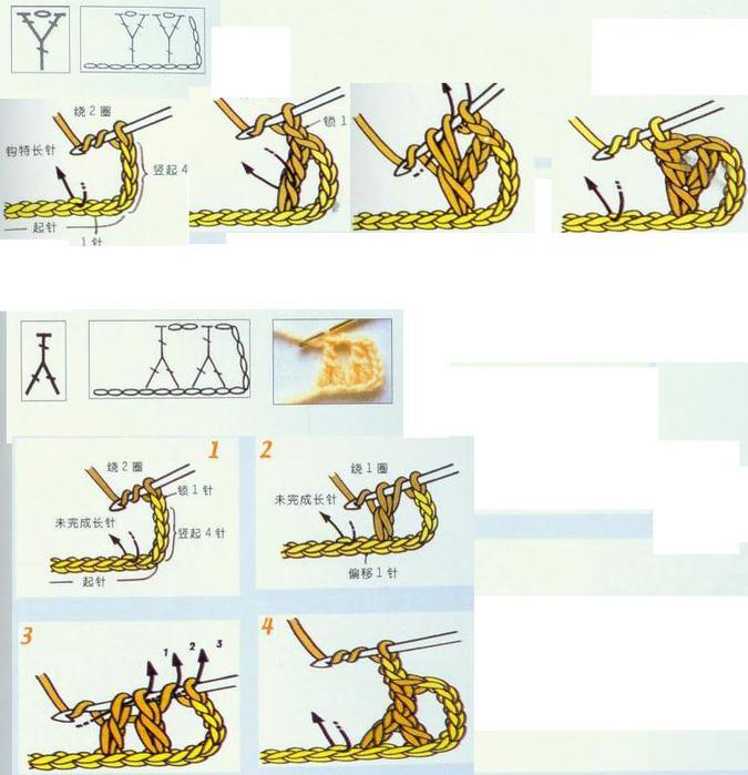 Условные обозначения к схемам при вязании крючком.