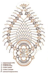Вязание крючком: схемы узоров (28) Вязание спицами ... найденными...