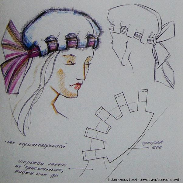 Часть 3. Юбка-трансформер.  Женские шапочки.  Базовые выкройки платьев.