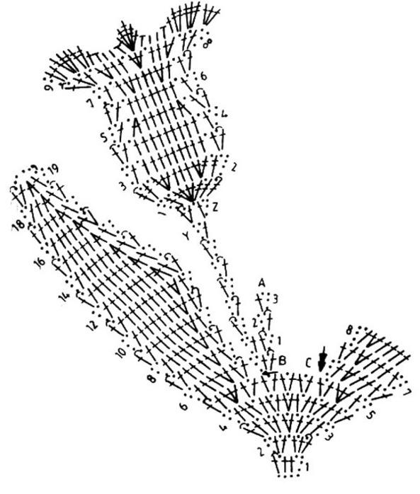 цветы связанные крючком схемы.