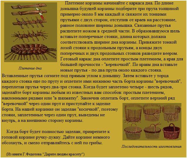 Плетение из лозы. дневник Милолика Покровская.  Поделки из газет.