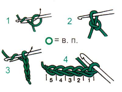 вязание крючком уроки схемы.