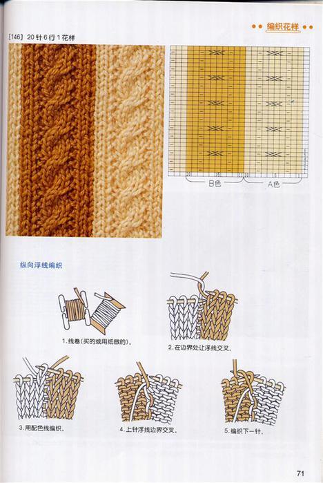 Описание: Узоры для вязания косы (косички) спицами.  Схемы.