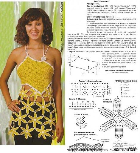 Схемы вязанных кручком платьев сарофанов.