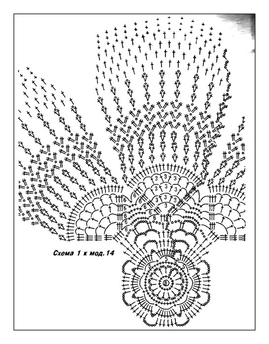 Описание: схема вязания крючком летних беретов.