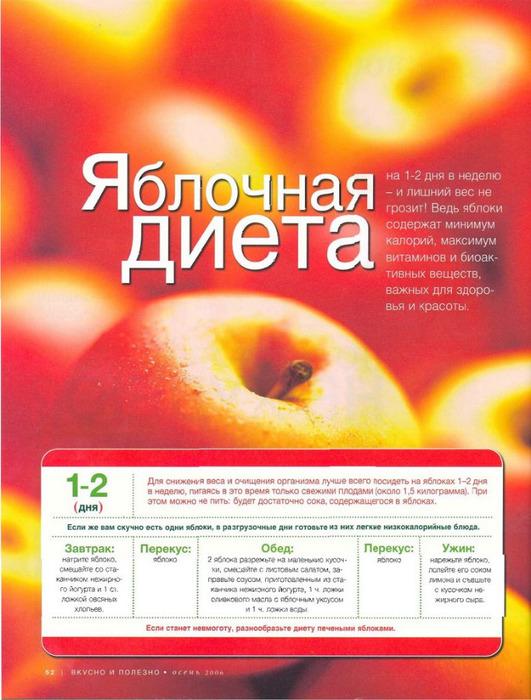 Отзывы об яблочной диеты