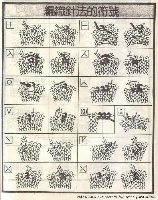 условные обозначения и уроки из журнала Kids Knit 1992 обсуждение