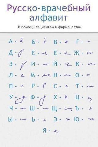 названия врачей по алфавиту