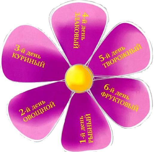 Картинки цветочек аленький с пожеланиями на лепестках, воскресного утра